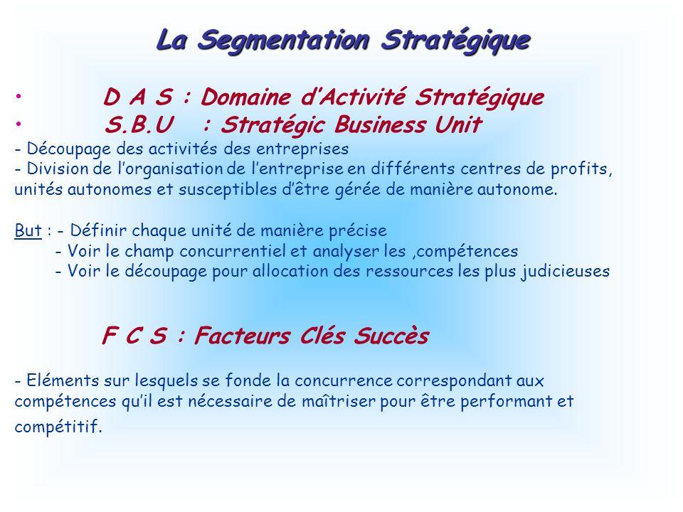 D A S : Domaine d'Activité Stratégique S.B.U : Stratégic Business Unit - Découpage des activités des entreprises - Division de l'organisation de l'entreprise en différents centres de profits, unités autonomes et susceptibles d'être gérée de manière autonome.