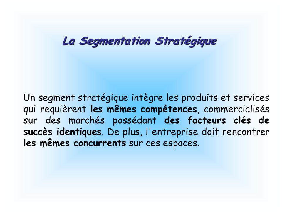 Un segment stratégique intègre les produits et services qui requièrent les mêmes compétences, commercialisés sur des marchés possédant des facteurs clés de succès identiques.