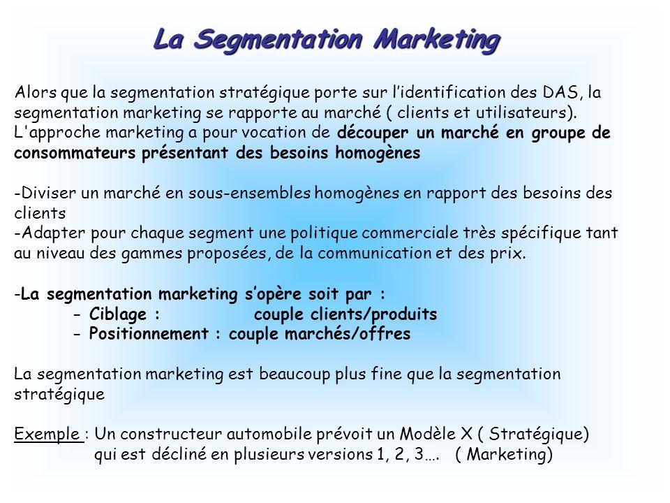 Alors que la segmentation stratégique porte sur l'identification des DAS, la segmentation marketing se rapporte au marché ( clients et utilisateurs).