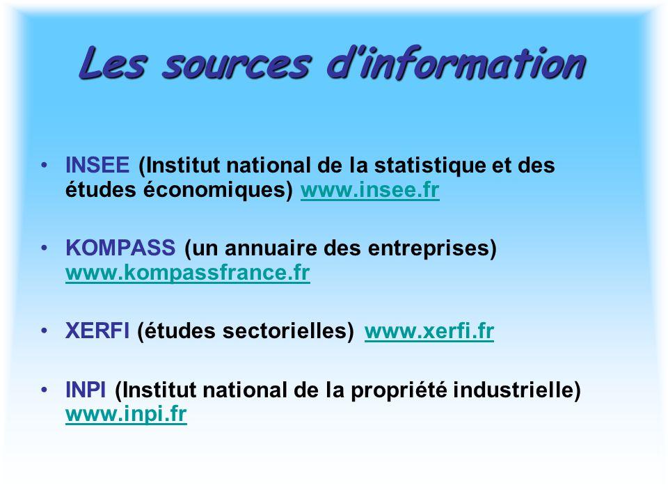 Les sources d'information Les sources d'information INSEE (Institut national de la statistique et des études économiques) www.insee.frwww.insee.fr KOM
