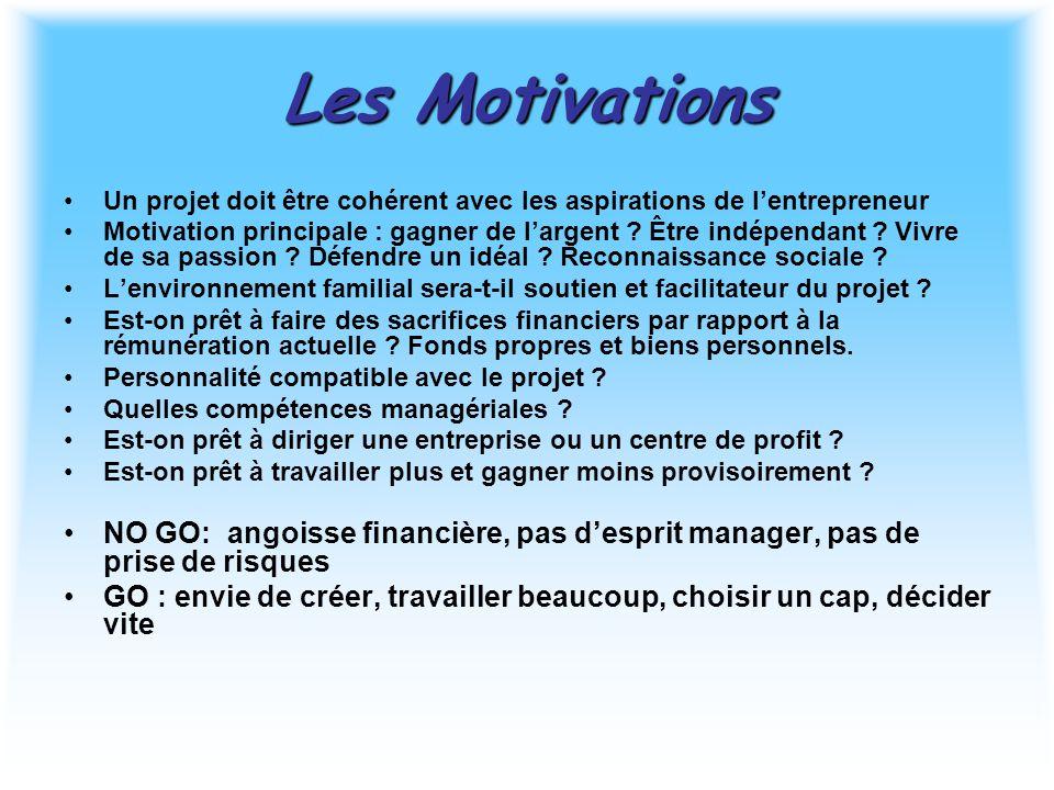 Les Motivations Un projet doit être cohérent avec les aspirations de l'entrepreneur Motivation principale : gagner de l'argent ? Être indépendant ? Vi