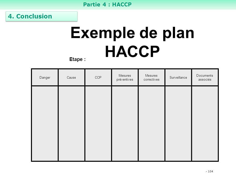 - 104 Exemple de plan HACCPDangerCauseCCP Mesures préventives Mesures correctives Surveillance Documents associés Etape : 4.