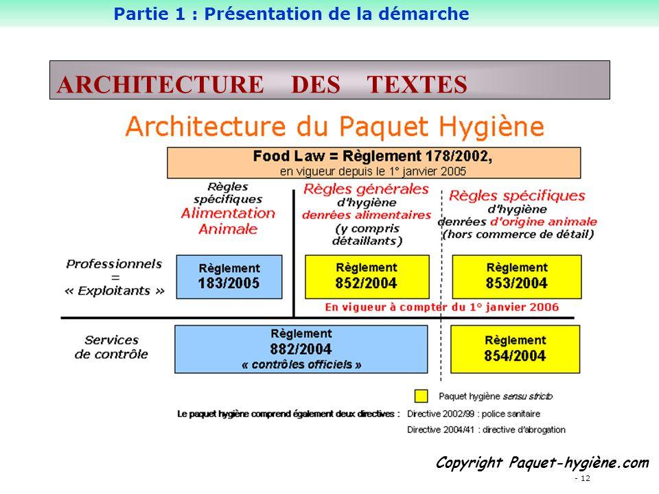 - 12 Copyright Paquet-hygiène.com ARCHITECTURE DES TEXTES Partie 1 : Présentation de la démarche