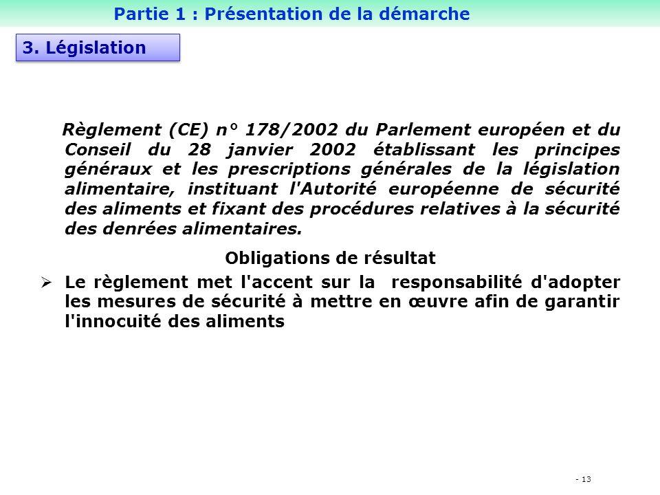 - 13 Règlement (CE) n° 178/2002 du Parlement européen et du Conseil du 28 janvier 2002 établissant les principes généraux et les prescriptions générales de la législation alimentaire, instituant l Autorité européenne de sécurité des aliments et fixant des procédures relatives à la sécurité des denrées alimentaires.