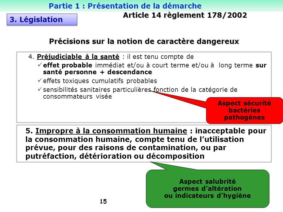 - 15 15 Article 14 règlement 178/2002 5.