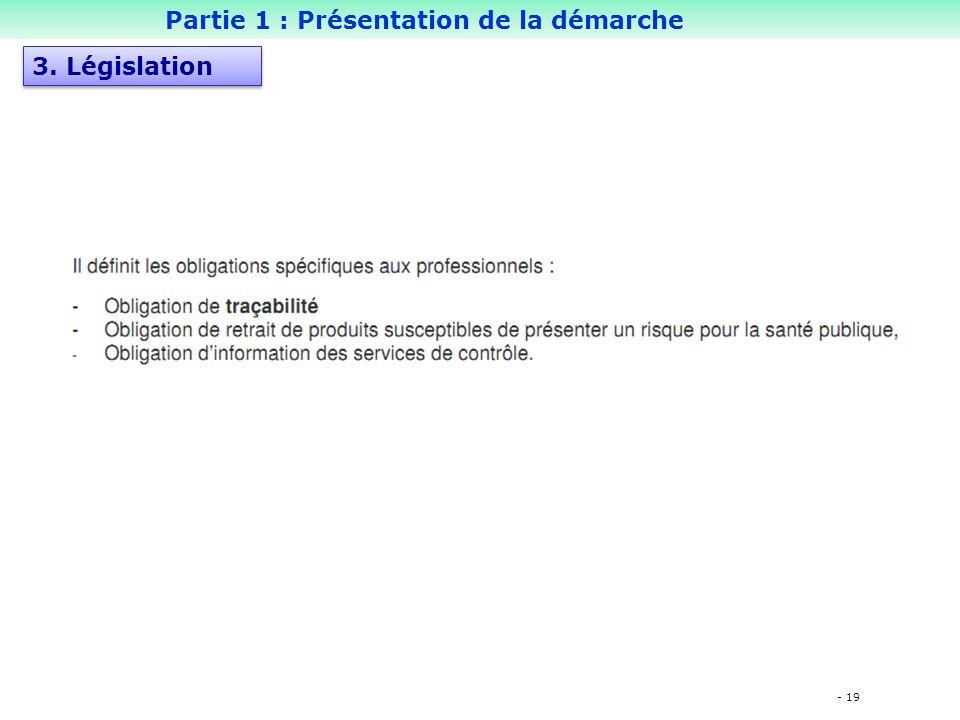 - 19 Partie 1 : Présentation de la démarche 3. Législation