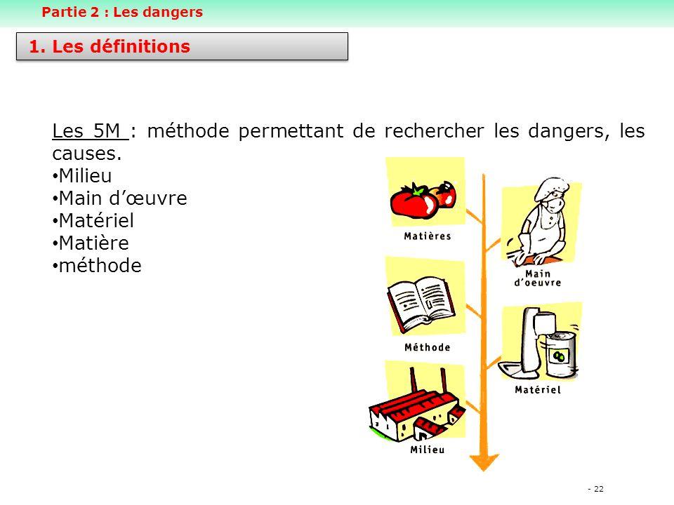 - 22 Les 5M : méthode permettant de rechercher les dangers, les causes.