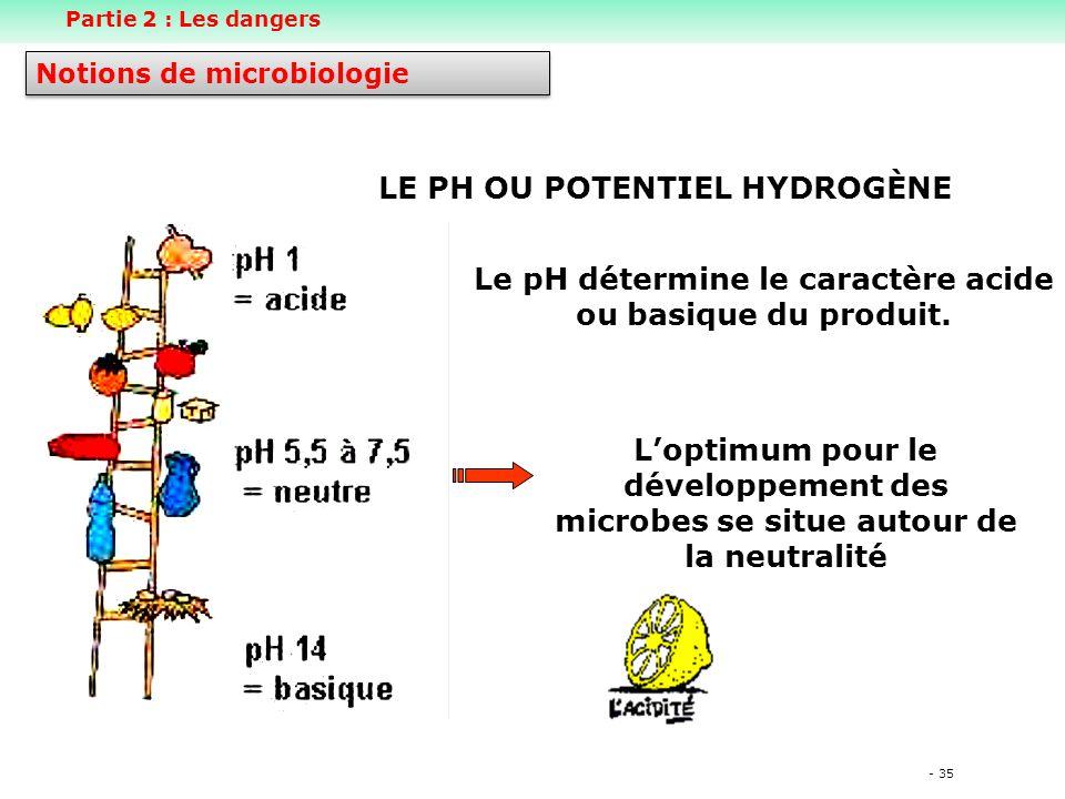 - 35 L'optimum pour le développement des microbes se situe autour de la neutralité Le pH détermine le caractère acide ou basique du produit.
