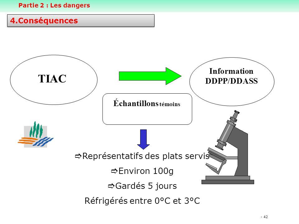 - 42 TIAC Information DDPP/DDASS Échantillons témoins  Représentatifs des plats servis  Environ 100g  Gardés 5 jours Réfrigérés entre 0°C et 3°C 4.Conséquences Partie 2 : Les dangers
