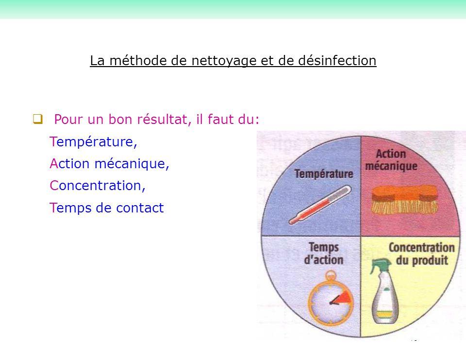 - 73 La méthode de nettoyage et de désinfection  Pour un bon résultat, il faut du: Température, Action mécanique, Concentration, Temps de contact