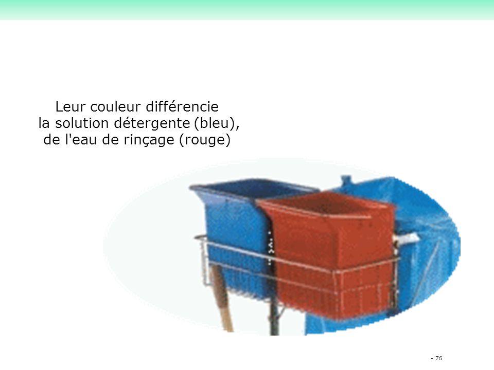 - 76 Leur couleur différencie la solution détergente (bleu), de l eau de rinçage (rouge)