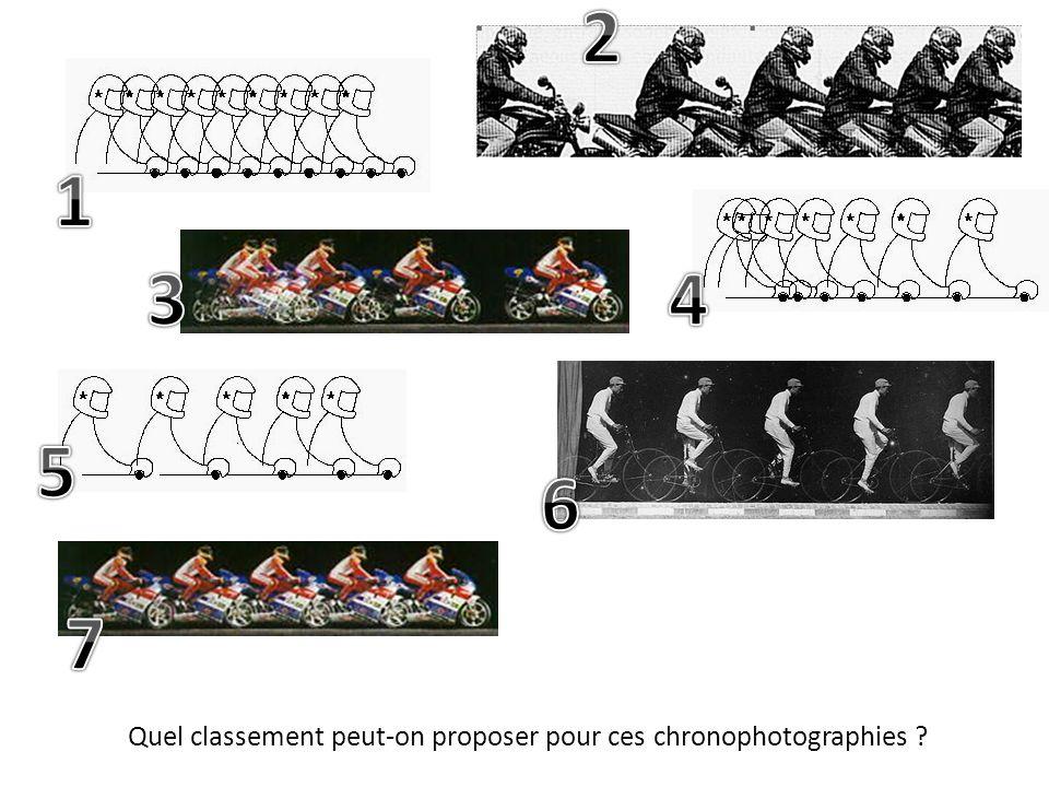 Quel classement peut-on proposer pour ces chronophotographies ?