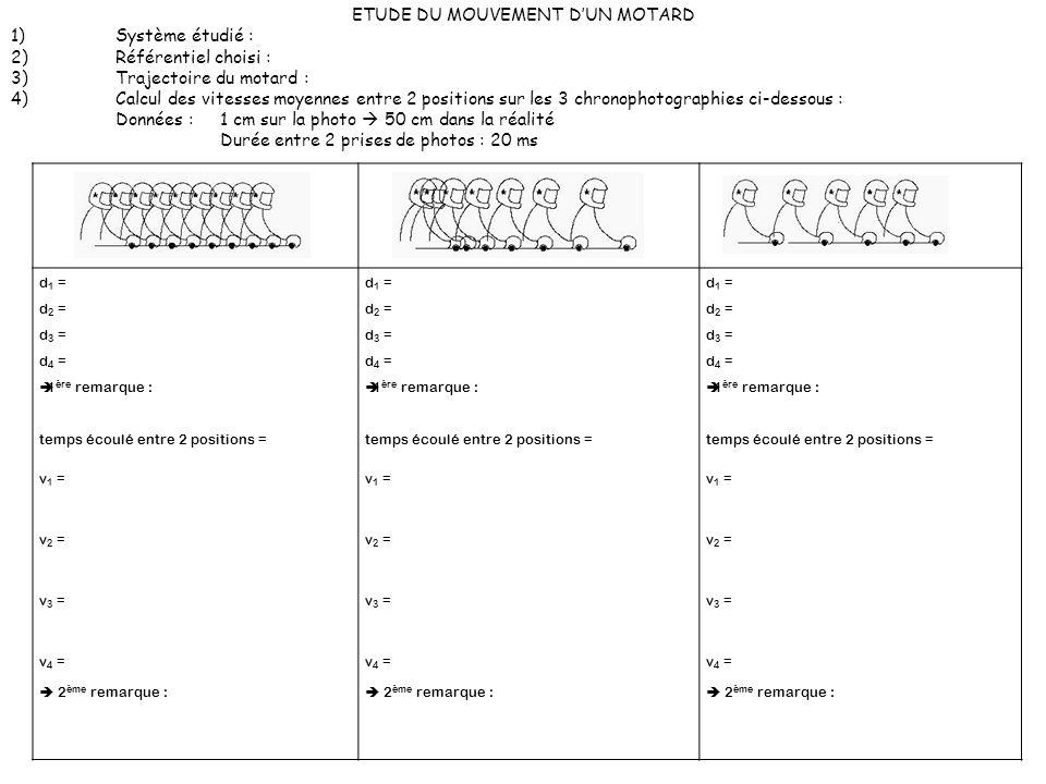 d 1 = d 2 = d 3 = d 4 =  1 ère remarque : temps écoulé entre 2 positions = v 1 = v 2 = v 3 = v 4 =  2 ème remarque : d 1 = d 2 = d 3 = d 4 =  1 ère remarque : temps écoulé entre 2 positions = v 1 = v 2 = v 3 = v 4 =  2 ème remarque : d 1 = d 2 = d 3 = d 4 =  1 ère remarque : temps écoulé entre 2 positions = v 1 = v 2 = v 3 = v 4 =  2 ème remarque : ETUDE DU MOUVEMENT D'UN MOTARD 1) Système étudié : 2) Référentiel choisi : 3)Trajectoire du motard : 4)Calcul des vitesses moyennes entre 2 positions sur les 3 chronophotographies ci-dessous : Données : 1 cm sur la photo  50 cm dans la réalité Durée entre 2 prises de photos : 20 ms
