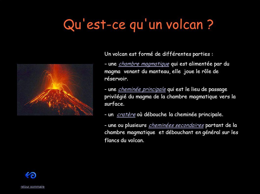Qu est-ce qu un volcan .
