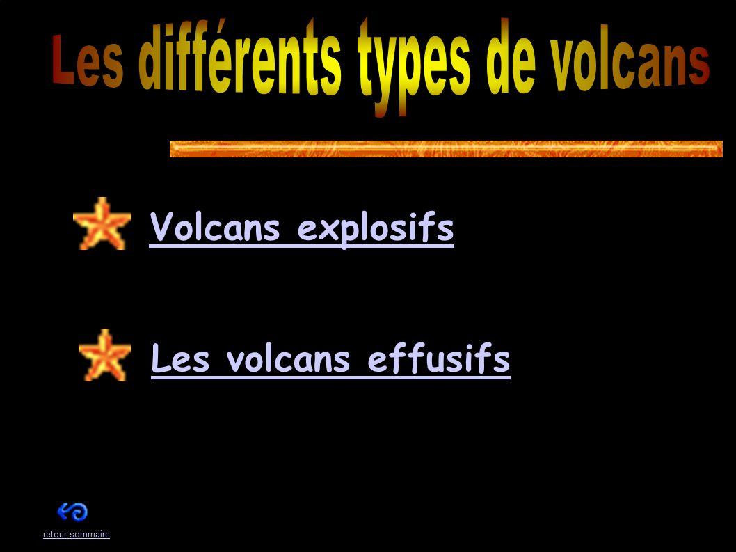 Les volcans explosifs Lorsque les volcans explosifs entre en éruption, ils déversent de la lave très visqueuses et libérent leur gaz difficilement.