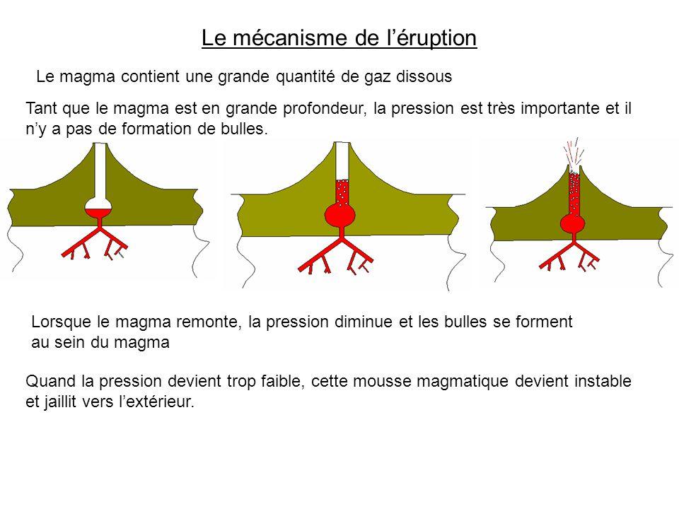 Le mécanisme de l'éruption Le magma contient une grande quantité de gaz dissous Tant que le magma est en grande profondeur, la pression est très importante et il n'y a pas de formation de bulles.