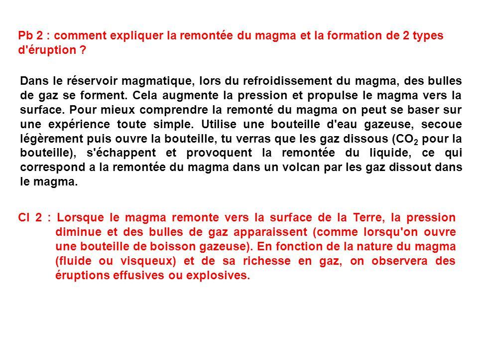 Pb 2 : comment expliquer la remontée du magma et la formation de 2 types d'éruption ? Dans le réservoir magmatique, lors du refroidissement du magma,