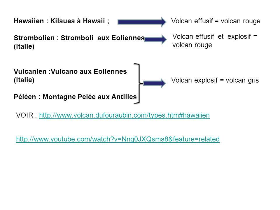 http://www.youtube.com/watch?v=Nng0JXQsms8&feature=related Hawaiien : Kilauea à Hawaii ; Strombolien : Stromboli aux Eoliennes (Italie) Vulcanien :Vulcano aux Eoliennes (Italie) Péléen : Montagne Pelée aux Antilles Volcan effusif = volcan rouge VOIR : http://www.volcan.dufouraubin.com/types.htm#hawaiienhttp://www.volcan.dufouraubin.com/types.htm#hawaiien Volcan effusif et explosif = volcan rouge Volcan explosif = volcan gris