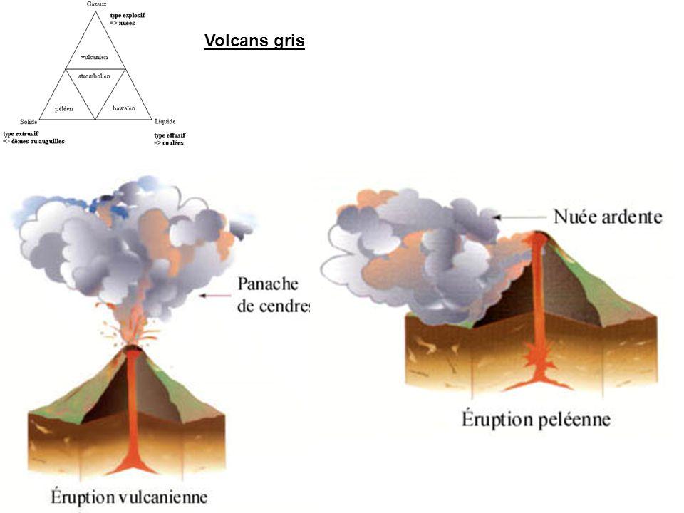 Volcans gris