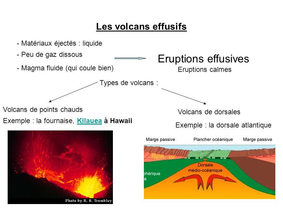 Les volcans effusifs Eruptions calmes - Peu de gaz dissous - Magma fluide (qui coule bien) Eruptions effusives Types de volcans : Volcans de points chauds Volcans de dorsales Exemple : la fournaise, Kilauea à HawaiiKilauea Exemple : la dorsale atlantique - Matériaux éjectés : liquide