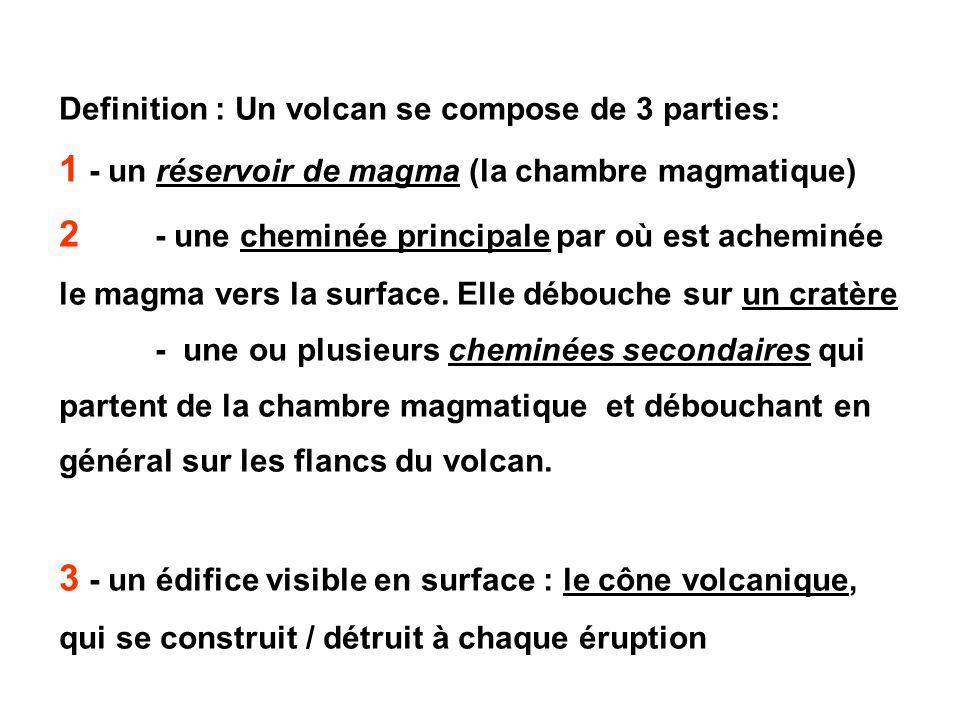 Definition : Un volcan se compose de 3 parties: 1 - un réservoir de magma (la chambre magmatique) 2 - une cheminée principale par où est acheminée le magma vers la surface.