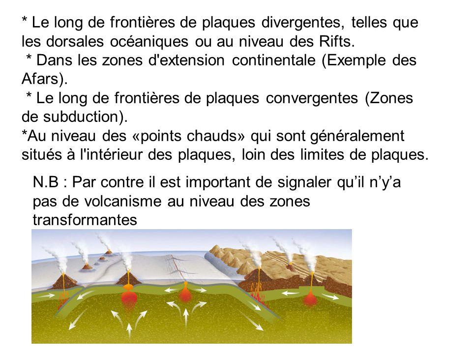 * Le long de frontières de plaques divergentes, telles que les dorsales océaniques ou au niveau des Rifts. * Dans les zones d'extension continentale (
