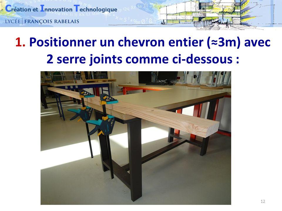 C réation et I nnovation T echnologique 12 1.