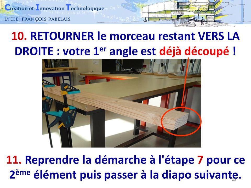 C réation et I nnovation T echnologique 23 10.