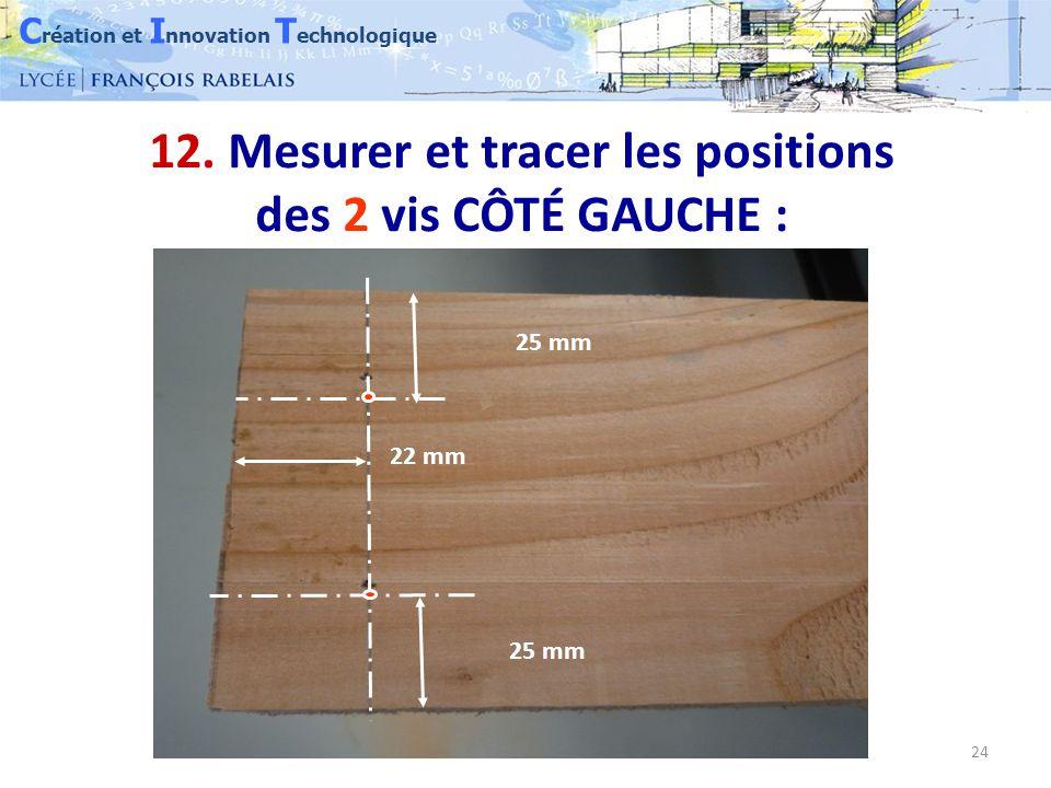 C réation et I nnovation T echnologique 24 12.