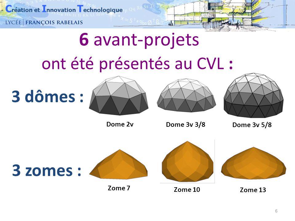 C réation et I nnovation T echnologique 6 6 avant-projets ont été présentés au CVL : 3 dômes : Dome 2v Dome 3v 3/8 Dome 3v 5/8 3 zomes : Zome 7 Zome 10 Zome 13