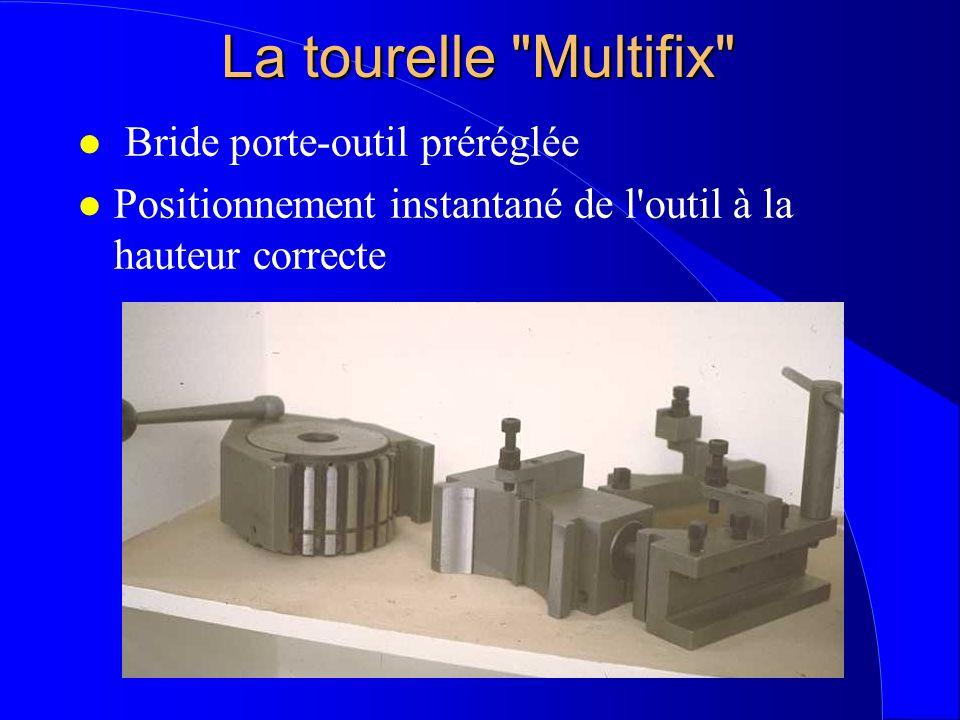 La tourelle Multifix l Bride porte-outil préréglée l Positionnement instantané de l outil à la hauteur correcte