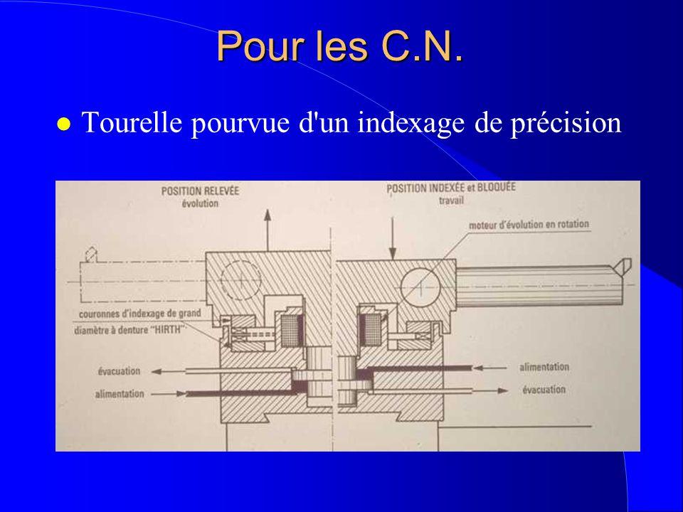 Pour les C.N. l Tourelle pourvue d un indexage de précision