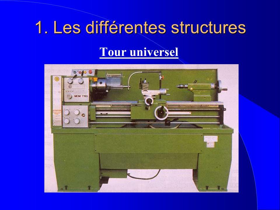 1. Les différentes structures Tour universel