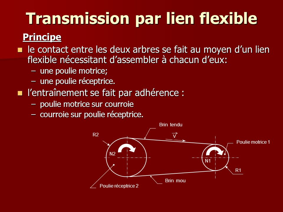 Transmission par lien flexible Rapport des vitesses considérons le cas des courroies lisses et admettons que la courroie s enroule sans glisser sur les poulies.