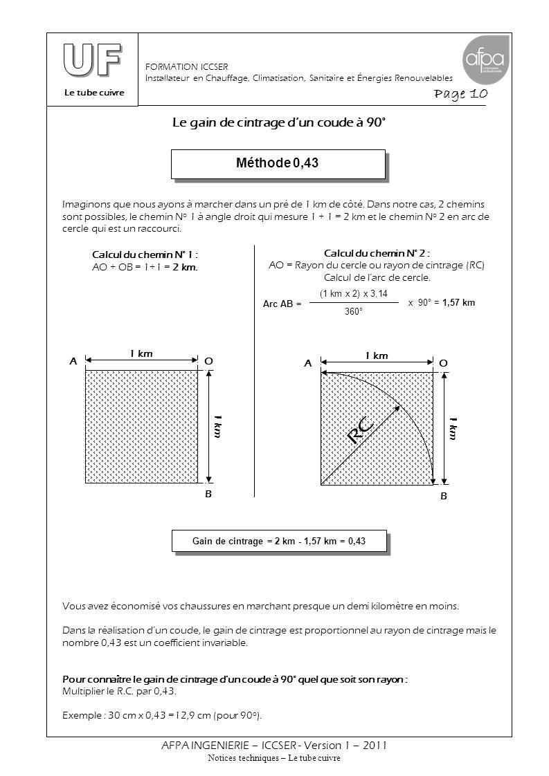 Le tube cuivre Page 10 AFPA INGENIERIE – ICCSER - Version 1 – 2011 Notices techniques – Le tube cuivre FORMATION ICCSER Installateur en Chauffage, Cli