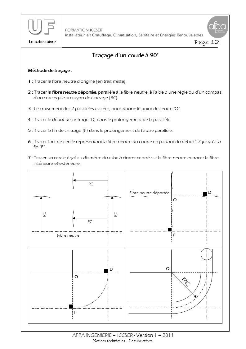 Le tube cuivre Page 12 AFPA INGENIERIE – ICCSER - Version 1 – 2011 Notices techniques – Le tube cuivre FORMATION ICCSER Installateur en Chauffage, Cli