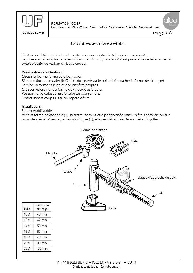 Le tube cuivre Page 16 AFPA INGENIERIE – ICCSER - Version 1 – 2011 Notices techniques – Le tube cuivre FORMATION ICCSER Installateur en Chauffage, Cli