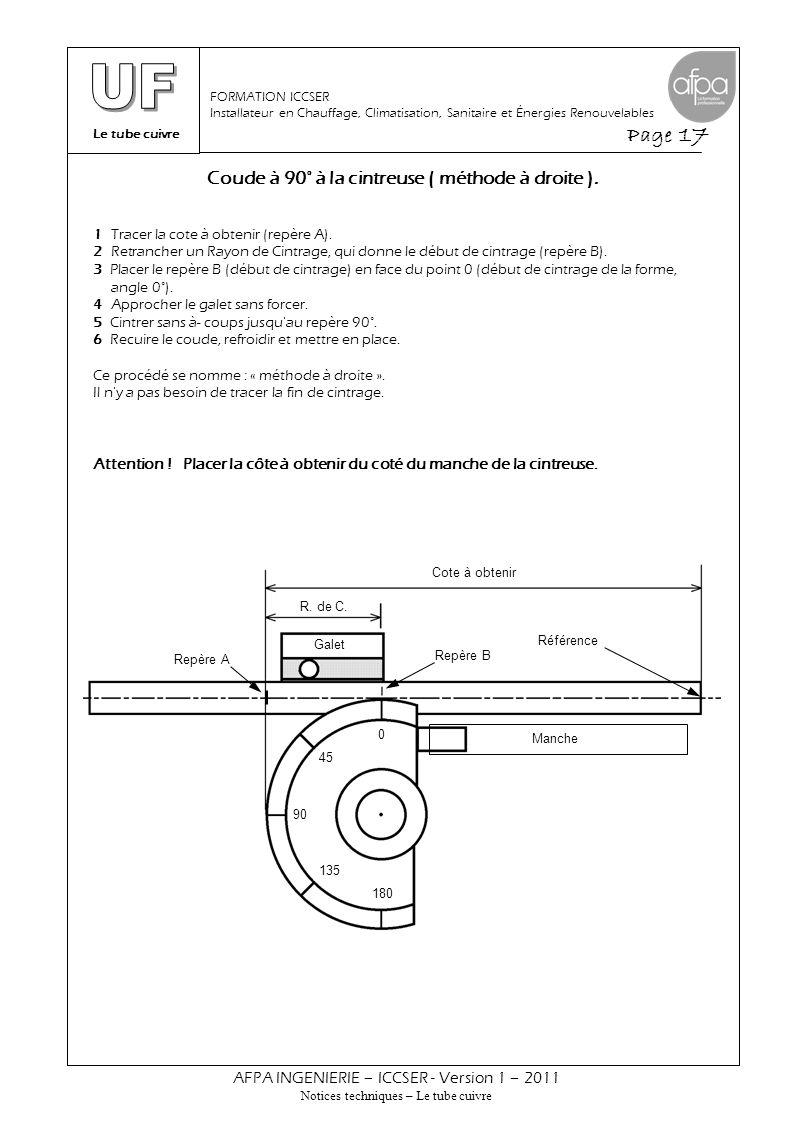 Le tube cuivre Page 17 AFPA INGENIERIE – ICCSER - Version 1 – 2011 Notices techniques – Le tube cuivre FORMATION ICCSER Installateur en Chauffage, Cli