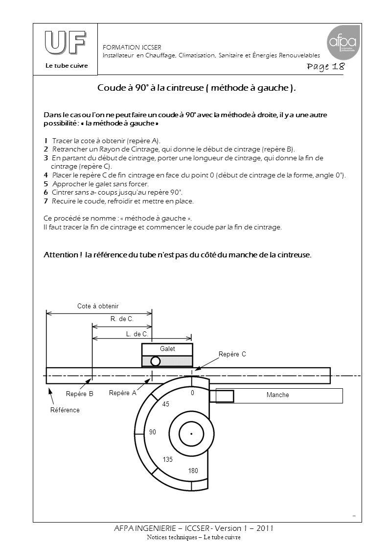 Le tube cuivre Page 18 AFPA INGENIERIE – ICCSER - Version 1 – 2011 Notices techniques – Le tube cuivre FORMATION ICCSER Installateur en Chauffage, Cli