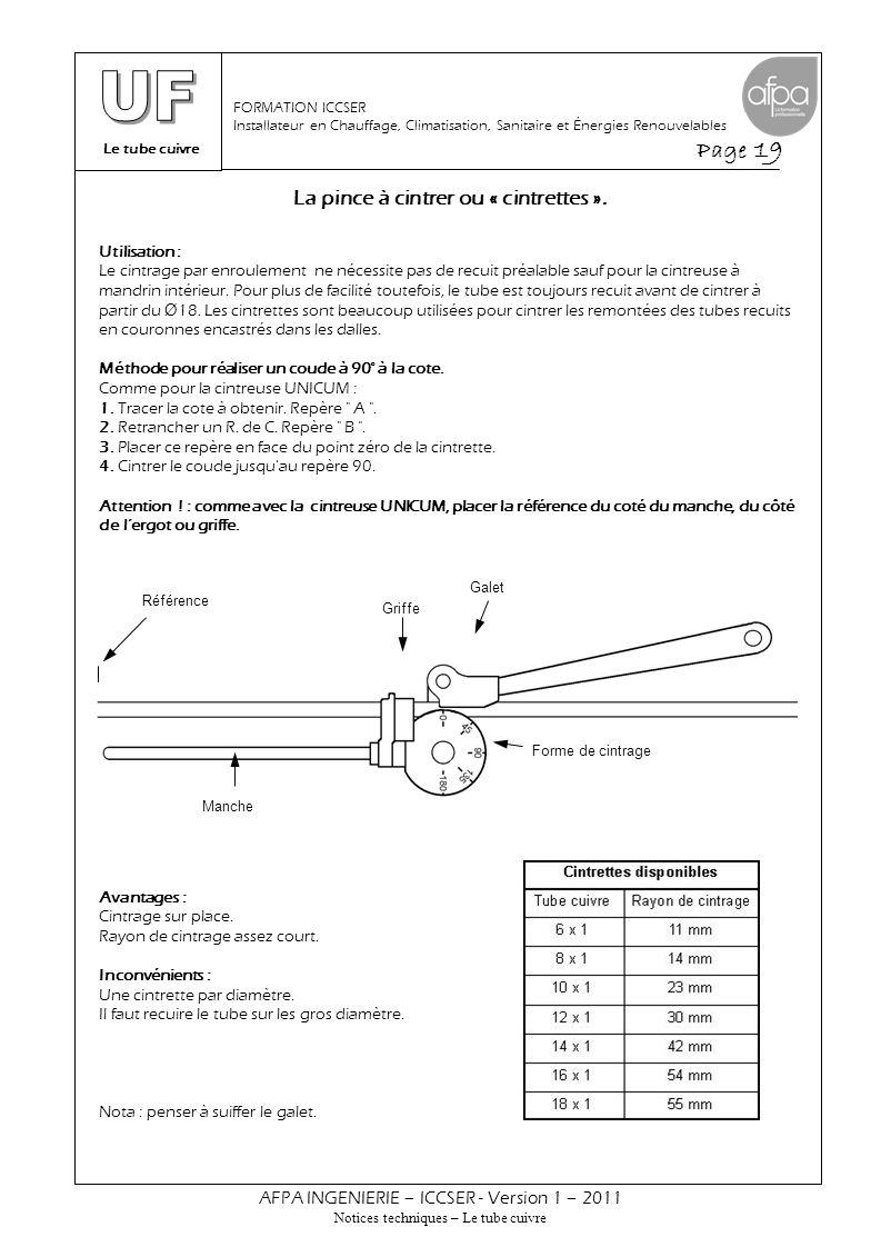 Le tube cuivre Page 19 AFPA INGENIERIE – ICCSER - Version 1 – 2011 Notices techniques – Le tube cuivre FORMATION ICCSER Installateur en Chauffage, Cli