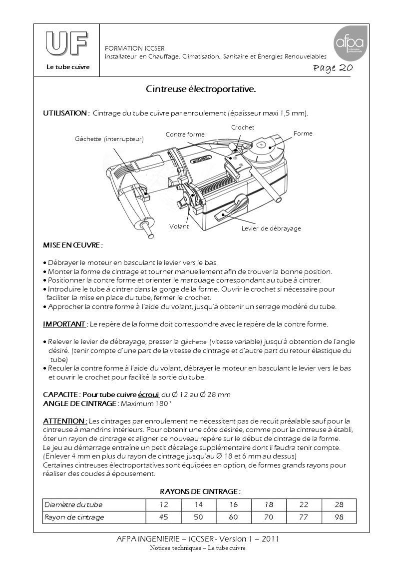 Le tube cuivre Page 20 AFPA INGENIERIE – ICCSER - Version 1 – 2011 Notices techniques – Le tube cuivre FORMATION ICCSER Installateur en Chauffage, Cli