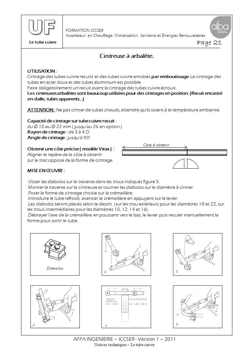 Le tube cuivre Page 21 AFPA INGENIERIE – ICCSER - Version 1 – 2011 Notices techniques – Le tube cuivre FORMATION ICCSER Installateur en Chauffage, Cli