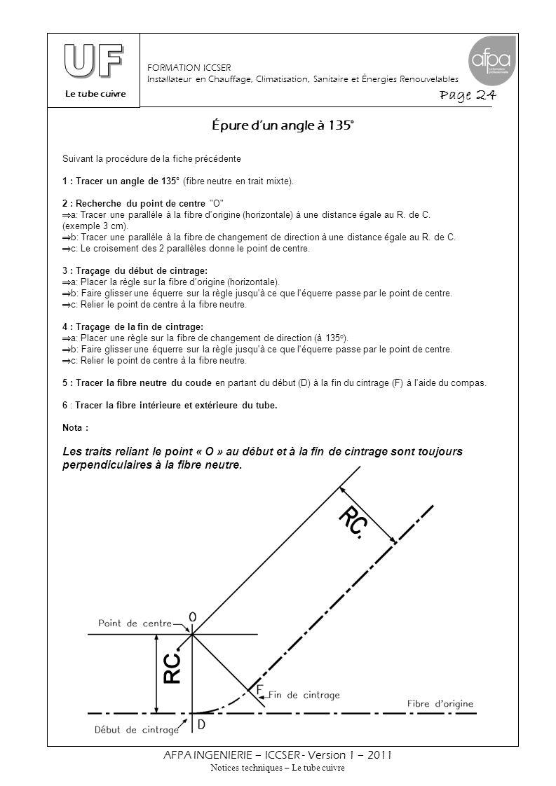 Le tube cuivre Page 24 AFPA INGENIERIE – ICCSER - Version 1 – 2011 Notices techniques – Le tube cuivre FORMATION ICCSER Installateur en Chauffage, Cli