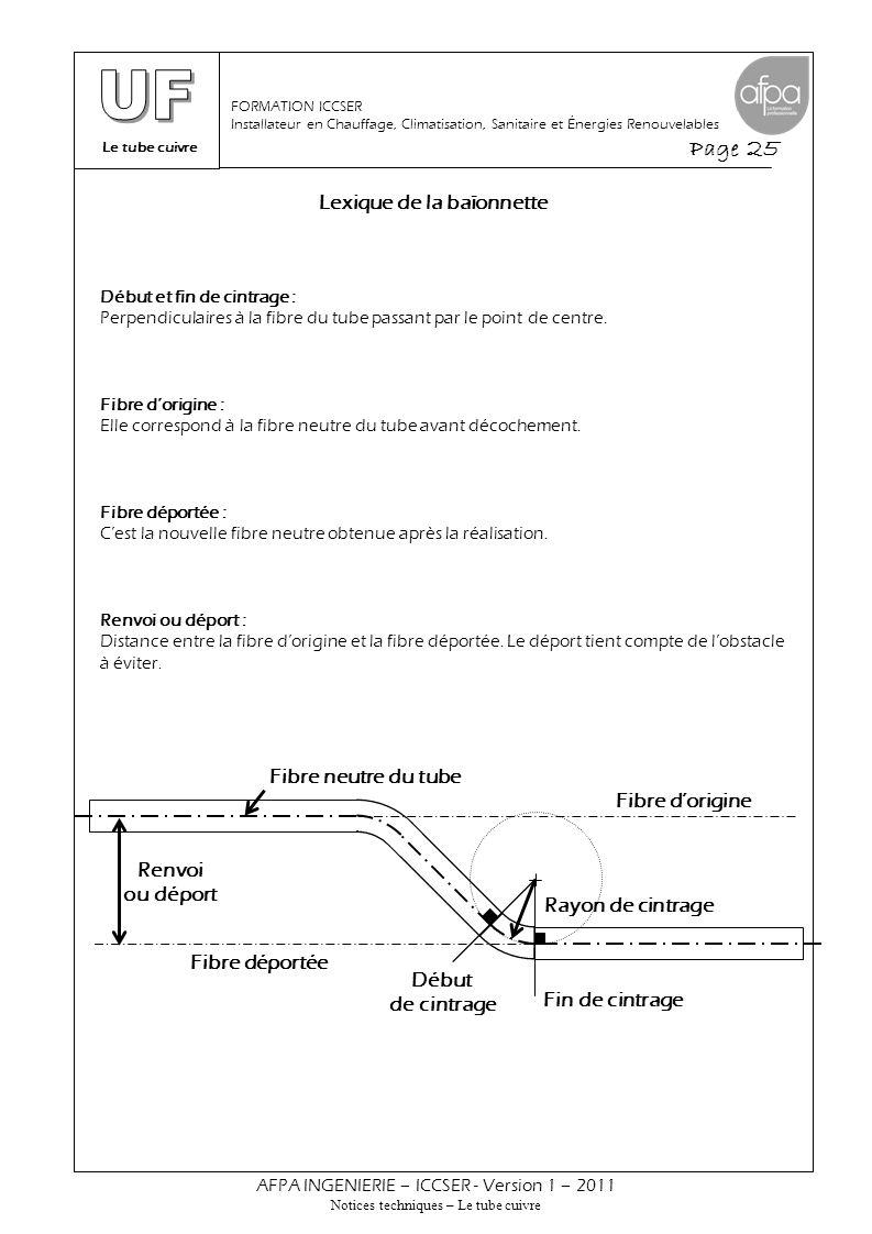 Le tube cuivre Page 25 AFPA INGENIERIE – ICCSER - Version 1 – 2011 Notices techniques – Le tube cuivre FORMATION ICCSER Installateur en Chauffage, Cli