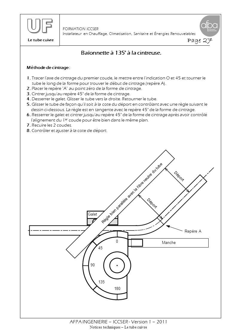 Le tube cuivre Page 27 AFPA INGENIERIE – ICCSER - Version 1 – 2011 Notices techniques – Le tube cuivre FORMATION ICCSER Installateur en Chauffage, Cli