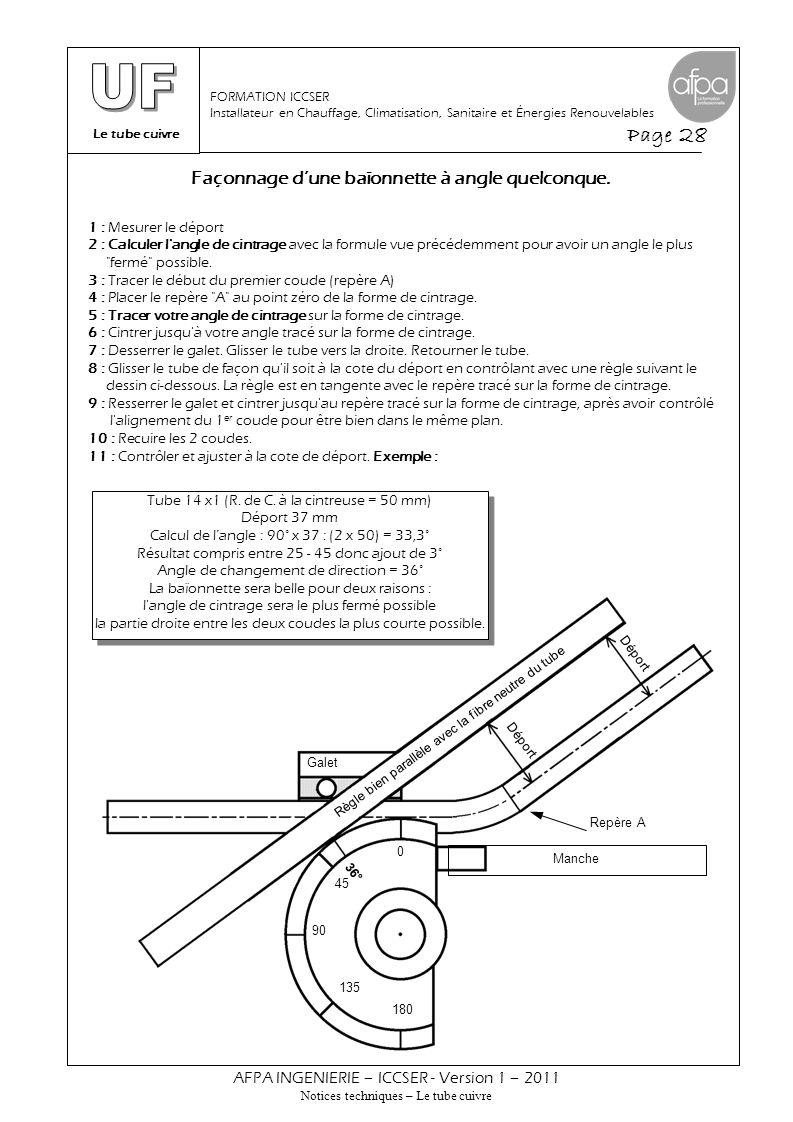 Le tube cuivre Page 28 AFPA INGENIERIE – ICCSER - Version 1 – 2011 Notices techniques – Le tube cuivre FORMATION ICCSER Installateur en Chauffage, Cli