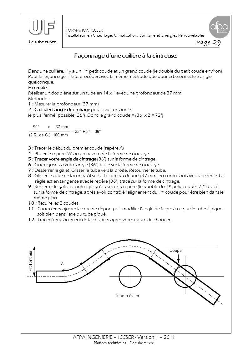 Le tube cuivre Page 29 AFPA INGENIERIE – ICCSER - Version 1 – 2011 Notices techniques – Le tube cuivre FORMATION ICCSER Installateur en Chauffage, Cli