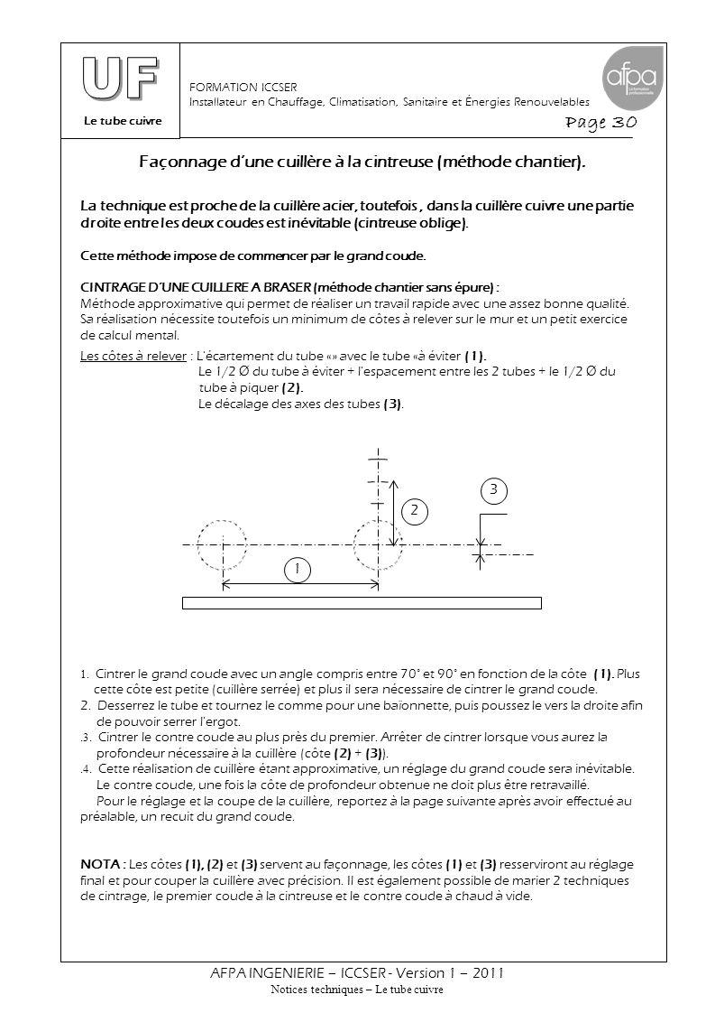 Le tube cuivre Page 30 AFPA INGENIERIE – ICCSER - Version 1 – 2011 Notices techniques – Le tube cuivre FORMATION ICCSER Installateur en Chauffage, Cli