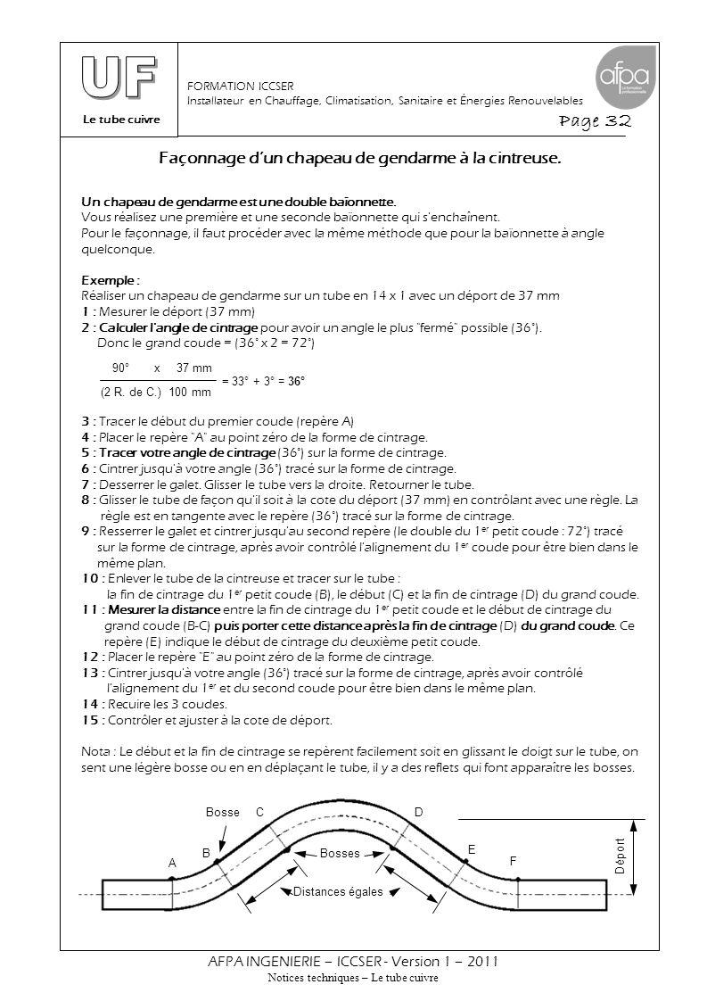 Le tube cuivre Page 32 AFPA INGENIERIE – ICCSER - Version 1 – 2011 Notices techniques – Le tube cuivre FORMATION ICCSER Installateur en Chauffage, Cli