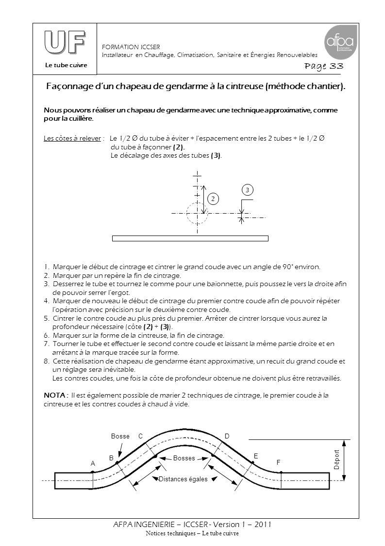 Le tube cuivre Page 33 AFPA INGENIERIE – ICCSER - Version 1 – 2011 Notices techniques – Le tube cuivre FORMATION ICCSER Installateur en Chauffage, Cli